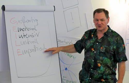 Seminar für Kommunikation